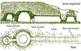 dolmen_elromeral_plano